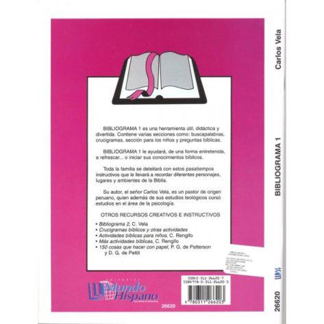 Bibliograma